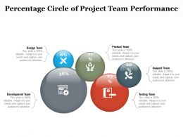 Percentage Circle Of Project Team Performance