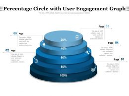 Percentage Circle With User Engagement Graph