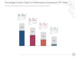 Percentage Column Chart For Performance Comparison Ppt Slide