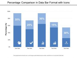 Percentage Comparison In Data Bar Format With Icons
