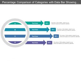 percentage_comparison_of_categories_with_data_bar_showing_figures_in_percent_Slide01