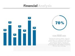 Percentage Cycle With Bar Graph For Financial Analysis Powerpoint Slides