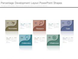 Percentage Development Layout Powerpoint Shapes