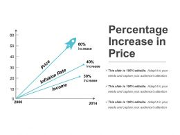 Percentage Increase In Price Ppt Diagrams