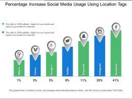 percentage_increase_social_media_usage_using_location_tags_Slide01