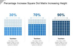 Percentage Increase Square Dot Matrix Increasing Height