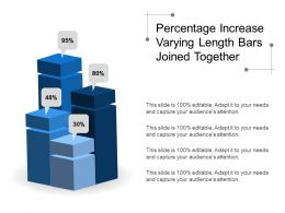 Percentage Increase Varying Length Bars Joined Together