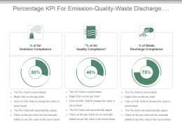 Percentage Kpi For Emission Quality Waste Discharge Compliance Powerpoint Slide
