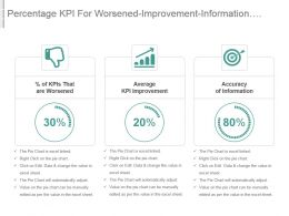 Percentage Kpi For Worsened Improvement Information Accuracy Presentation Slide