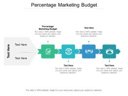 Percentage Marketing Budget Ppt Powerpoint Presentation Outline Show Cpb