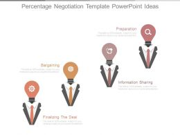 Percentage Negotiation Template Powerpoint Ideas