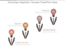 Percentage Negotiation Template Powerpoint Ideas