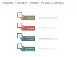 Percentage Negotiation Template Ppt Slides Examples