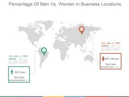 Percentage Of Men Vs Women In Business Locations Presentation Diagrams