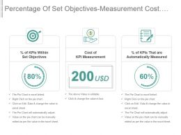 Percentage Of Set Objectives Measurement Cost Automatically Measured Kpis Powerpoint Slide
