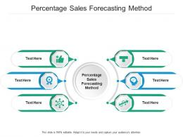 Percentage Sales Forecasting Method Ppt Powerpoint Presentation Layouts Example Cpb