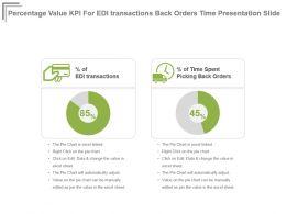 percentage_value_kpi_for_edi_transactions_back_orders_time_presentation_slide_Slide01