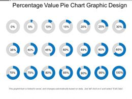 Percentage Value Pie Chart Graphic Design Ppt Background