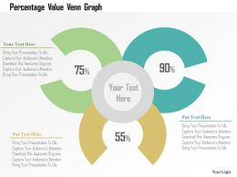 Percentage Value Venn Graph Flat Powerpoint Design