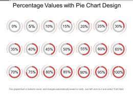 Percentage Values With Pie Chart Design Ppt Background Images