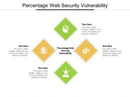 Percentage Web Security Vulnerability Ppt Powerpoint Presentation Infographic Template Cpb