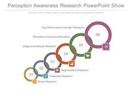 Perception Awareness Research Powerpoint Show