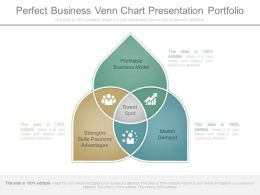 Perfect Business Venn Chart Presentation Portfolio