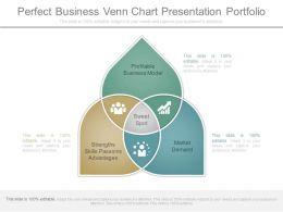 Perfect Business Venn Chart Presentation Portfolio