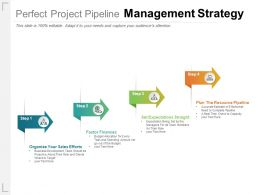 Perfect Project Pipeline Management Strategy