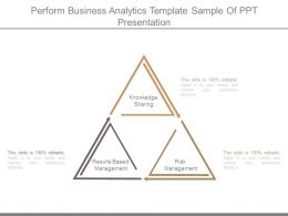 Perform Business Analytics Template Sample Of Ppt Presentation
