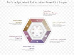 Perform Specialized Risk Activities Powerpoint Shapes
