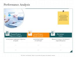 Performance Analysis Ascertained Results Ppt Powerpoint Presentation Pictures Image