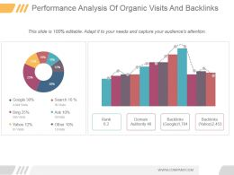 Performance Analysis Of Organic Visits And Backlinks Powerpoint Guide