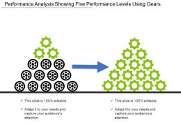 Performance Analysis Showing Five Performance Levels Using Gears