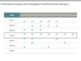 Performance Analysis With Competitors Powerpoint Slide Inspiration