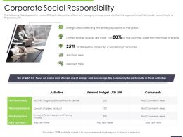 Performance And Accountability Report Corporate Social Responsibility Consumed Ppts Ides