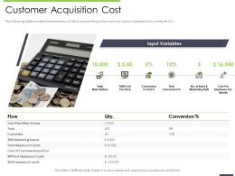 Performance And Accountability Report Customer Acquisition Cost Marketing Spend Ppt Slides