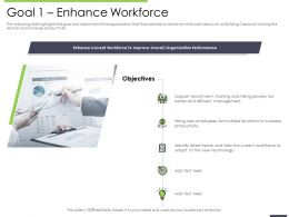 Performance And Accountability Report Goal Enhance Workforce Productivity Ppt Summary