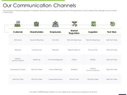 Performance And Accountability Report Our Communication Channels Shareholders Ppts Slides