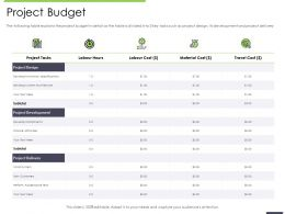 Performance And Accountability Report Project Budget Specifications Ppts Information