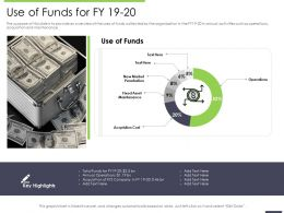 Performance And Accountability Report Use Of Funds For Fy 19 20 Acquistion Cost Ppts Ideas