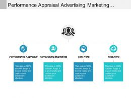 Performance Appraisal Advertising Marketing Financial Analysis Report Affiliate Marketing Cpb