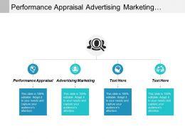 Performance Appraisal Advertising Marketing Financial Analysis Report Affiliate Marketing Cpb