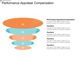 Performance Appraisal Compensation Ppt Powerpoint Presentation Infographics Slide Portrait Cpb