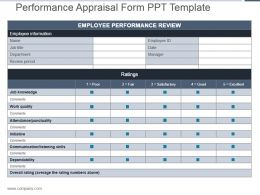 Performance Appraisal Form Ppt Template