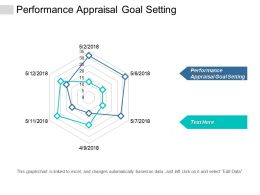 Performance Appraisal Goal Setting Ppt Powerpoint Presentation Icon Ideas Cpb
