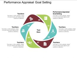 Performance Appraisal Goal Setting Ppt Powerpoint Presentation Professional Icon Cpb