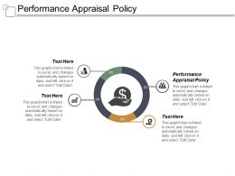 Performance Appraisal Policy Ppt Powerpoint Presentation Inspiration Design Templates Cpb