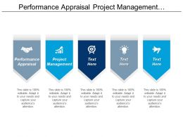 Performance Appraisal Project Management Performance Management Organizational Chart Cpb