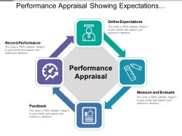 Performance Appraisal Showing Expectations Measure Evaluate And Feedback